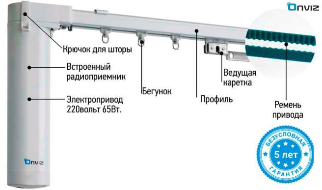 Электрокарниз Onviz